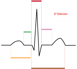 2ª edición del curso sobre electrocardiograma pediátrico